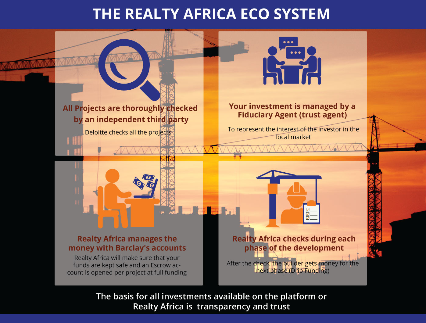 Realty Africa Eco System